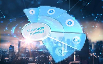 Creating A Contactless Customer Journey